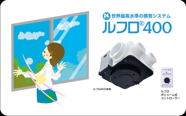 岐阜イタヤホーム注文住宅の標準装備「換気システム ルフロ400」のイメージイラスト