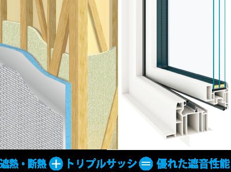 岐阜イタヤホームの注文住宅は、遮熱・断熱+トリプルガラスで優れた遮音性能を実現
