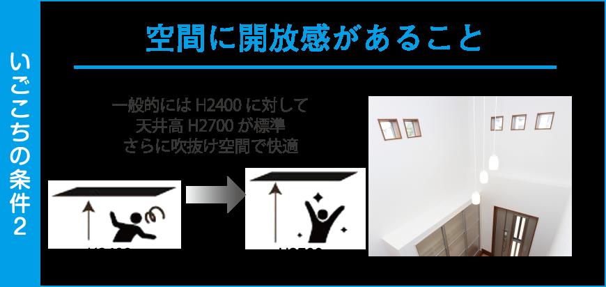 居心地の良い家の条件2「空間に開放感があること」天井の高さ標準2.7メートル。さらに吹抜け空間で開放的に。